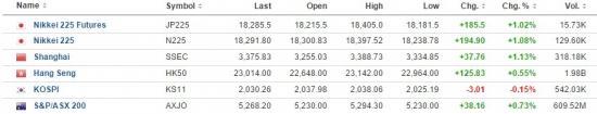 Азиатский рынок: американские быки тянут за собой японских - сил-то хватит? (16.10.15)