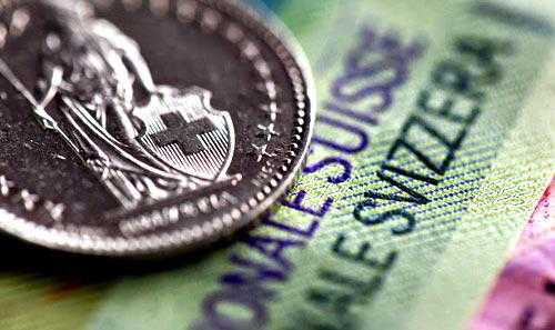 Технический анализ USD/CHF на 22 сентября 2015 г