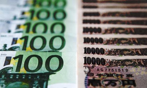 Технический анализ EUR/JPY на сегодня, 25 сентября 2015 г