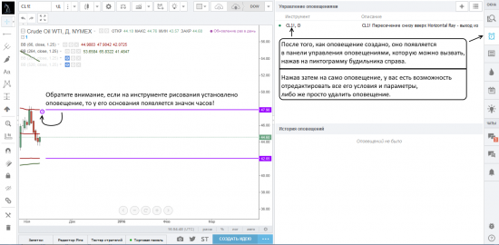 Создание оповещений на платформе TradingView на инструментах рисования