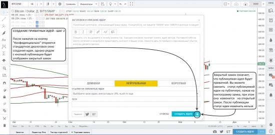 Создание скриншотов и приватных идей на платформе TradingView