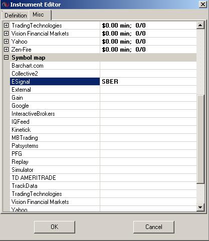 Ниньзя + Квик через eSignal