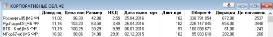Облигации РФ: Корпоративные и ОФЗ