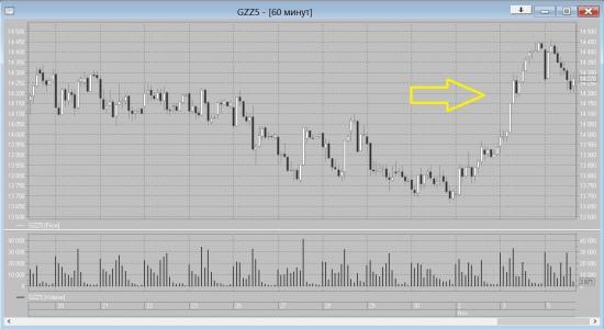 GZZ5 и снова фигура ТА