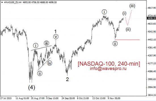 Dow + SP500  + Nasdaq-100 на сегодня ...