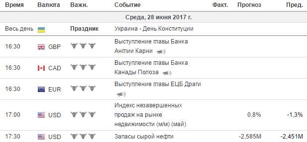 Великие православные праздники даты