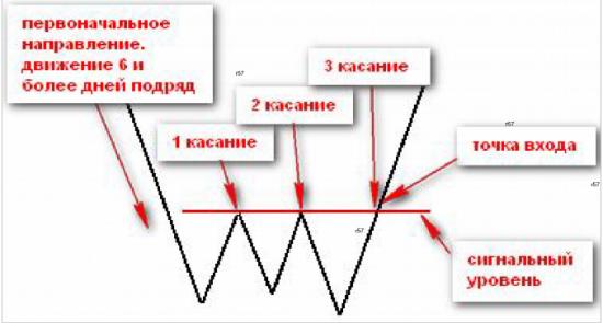 Система Татарина. Часть 1.