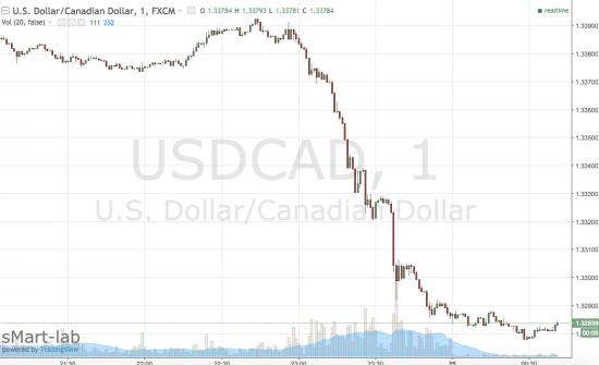 """""""Канадец"""" резко укрепился после заявлений Полоза"""