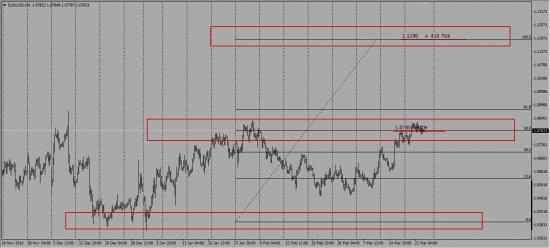 Implied volatility 6EM17(EurUsd)   Itm Strike , $ - Balance , Tick Imbalance