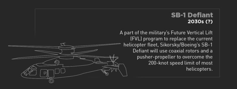 Будущее военных технологий наступает