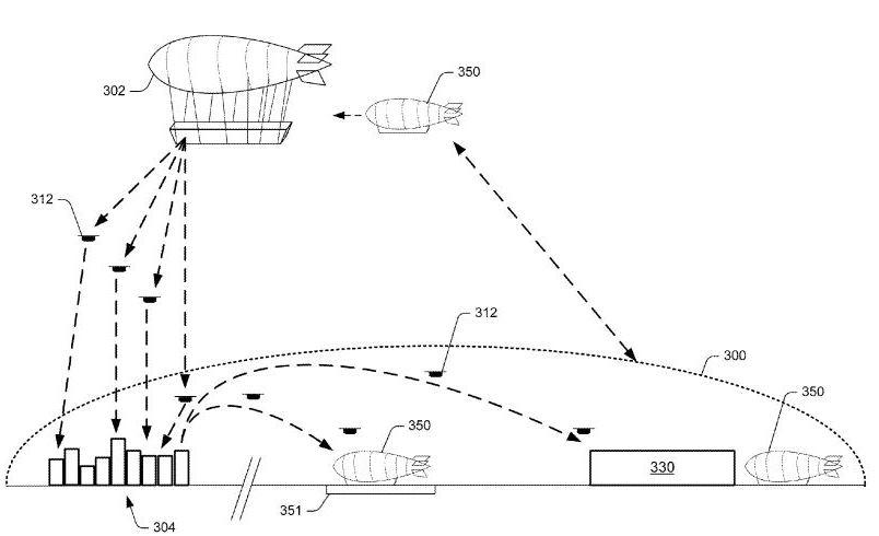 Амазон получила патент на летающий склад