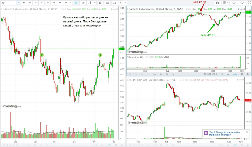 Опционы По Валюте