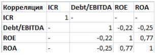 Разработка модели оценки риска дефолта для не финансового сектора