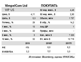 Продажа башенных активов в России приведет к дальнейшему снижению долгового бремени VimpelCom.