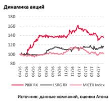 Бизнес-модель Группы ПИК представляется сильной и устойчивой в случае экономических трудностей