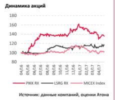Ожидаем существенного улучшения финансовых результатов ЛСР, рентабельности и денежных потоков в 2017-2018
