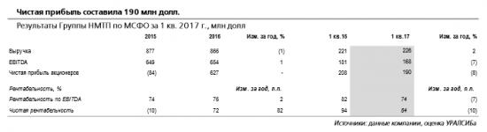 Группа НМТП - новые дивиденды возможны по итогам 1 п/г.