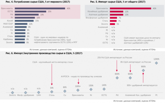 Металлургические компании: Влияние потенциальных санкций