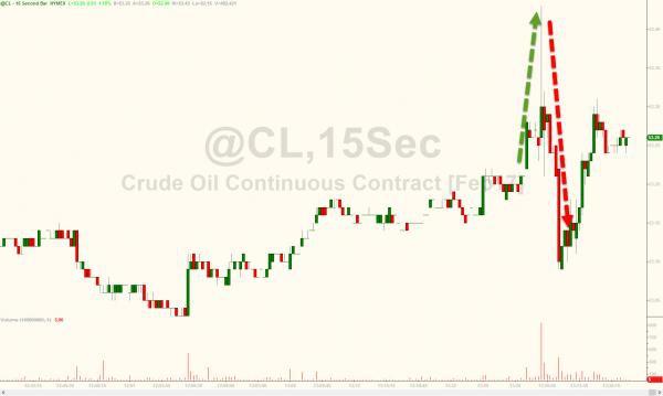 Сырье бахнулась на самых больших годовых запасах Бензина и Дистиллятов