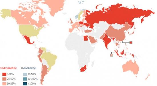 Доллар США сейчас переоценён, почти, против каждой валюты в мире