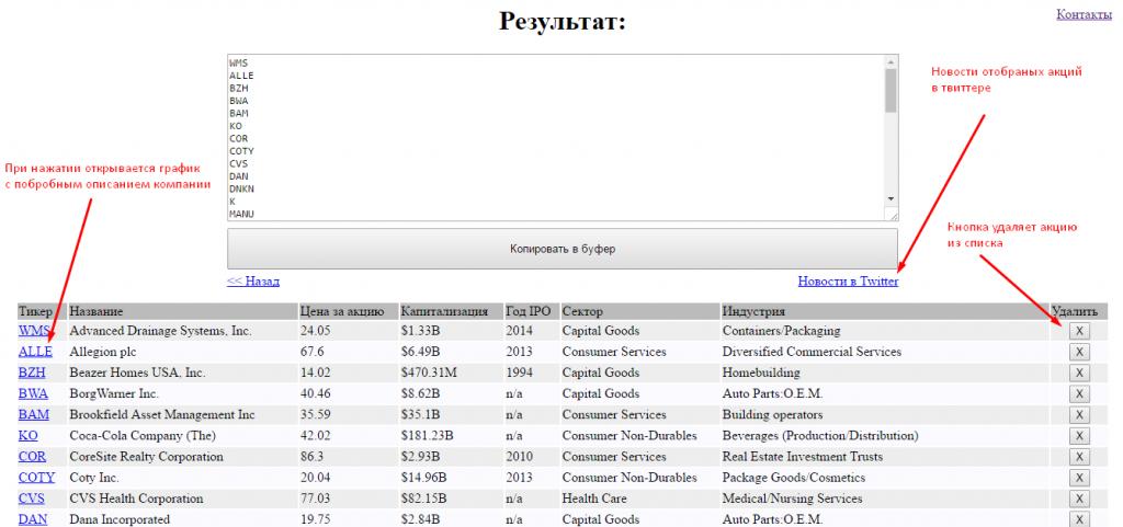 Бесплатный, простой фильтр акций для NYSE.