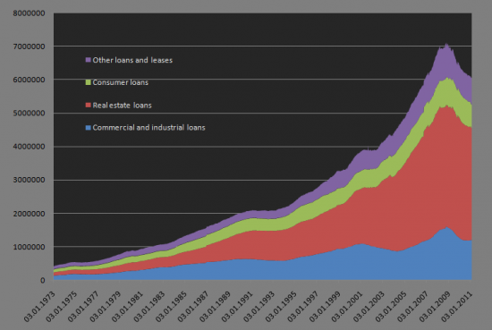 кредитное сжатие в США