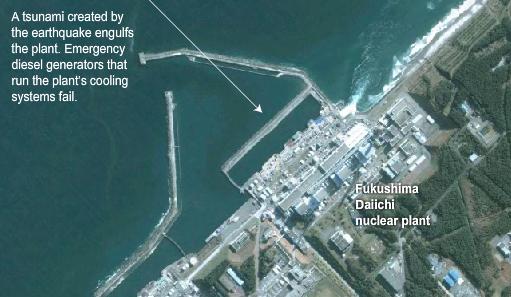 Фукусима фото