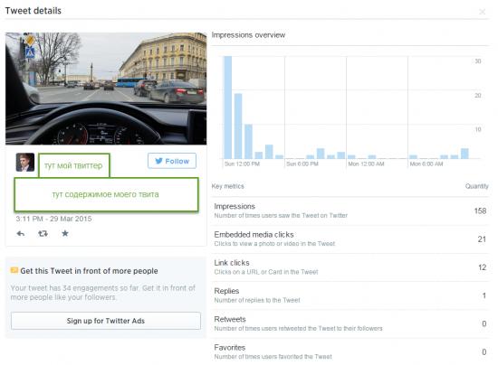 Продвижение сайтов через твиттер сайт компании мик
