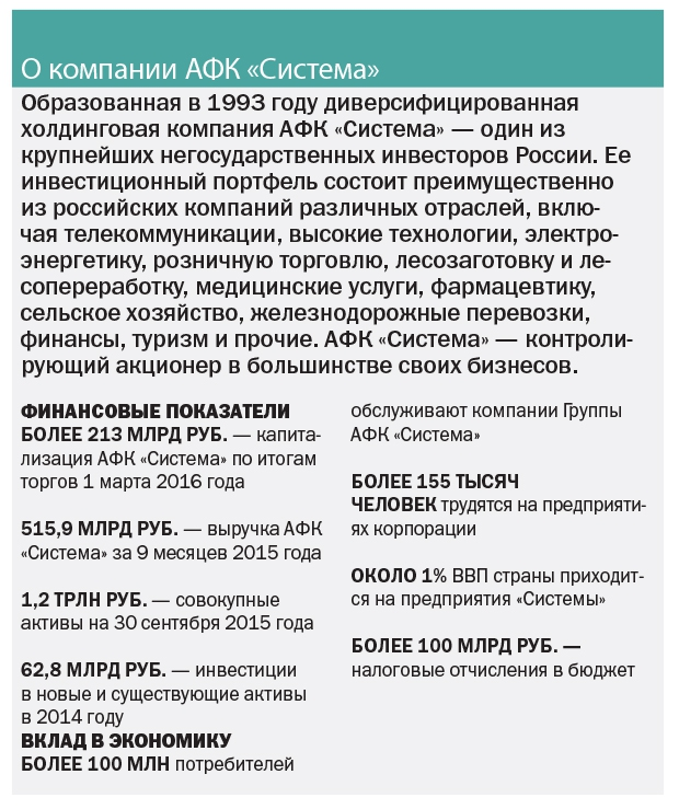 ff76c04c85e3 76% Детский Мир 100% Медси 91% БЭСК 66% Интурист 85% РТИ 10,8% ozon.ru 50%  СГ Транс 100% Таргин 57% SSTL 100% Группа Кронштадт 40% Concept Group