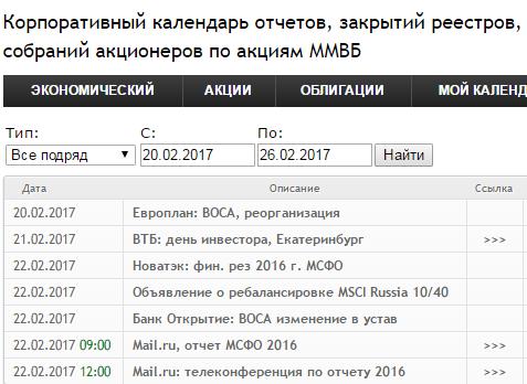 Тольятти Тольятти когда будет отсечка по акциям афк система Раненному
