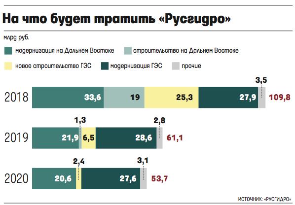Акции иркутскэнерго стоимость сегодня дивиденды форекс, дневное скальпирование