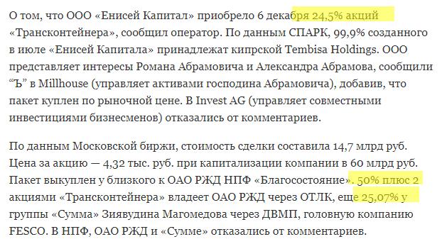 Трансконтейнер акции trcn форум цена акций котировки  Эт че получается У trcn float составляет 0 4%