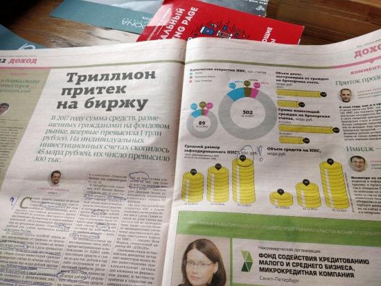 Физики занесли рекордное количество бабла на фондовый рынок РФ