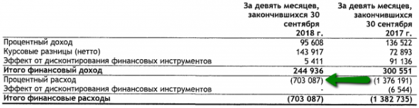 Коротко фундаментальный анализ отчетности ТГК-1