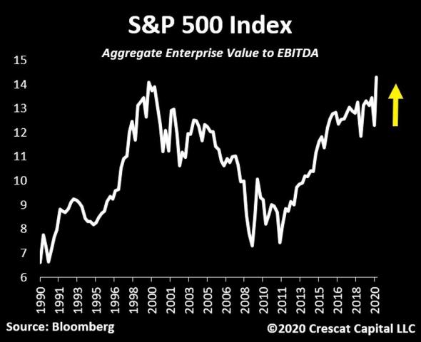 Как связаны фондовый рынок и цены акций с экономикой?