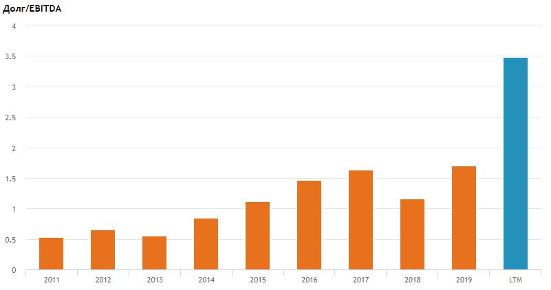 Сколько денег Газпром потратит на газификацию?