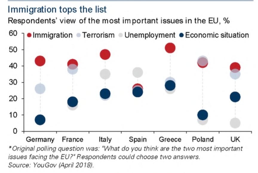Как Brexit повлиял на экономику UK