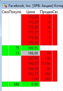 СПб биржа сломалась