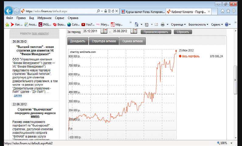 Gugenot форекс скачать бесплатно рынок forex часов монитор