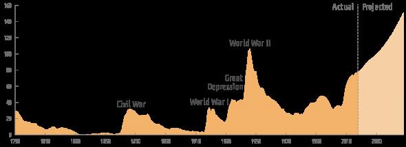 """По мотивам """"По мотивам """"Фондового рынка в США больше нет"""""""""""