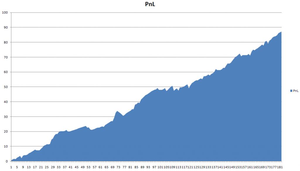 Критерий келли для форекса статистика волатильности рынка форекс