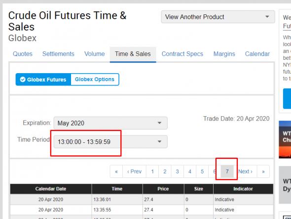 Уникальность ситуации с отрицательной нефтью на CME