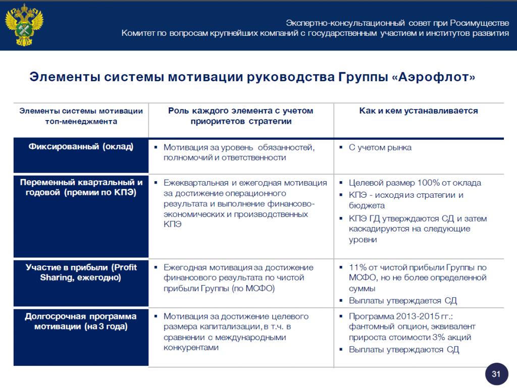 Опционные программы мотивации в украи новости rss forex