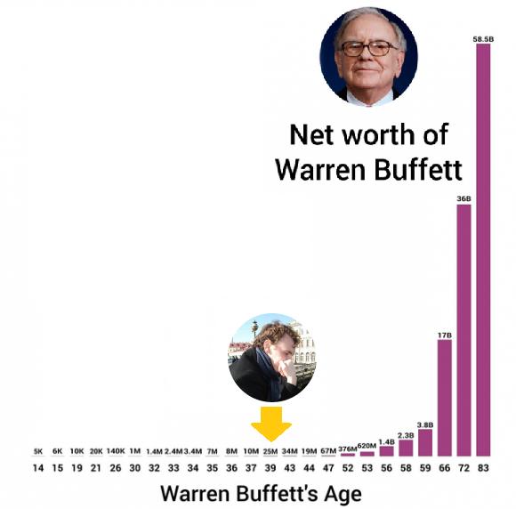 Разумный инвестор: перезагрузка