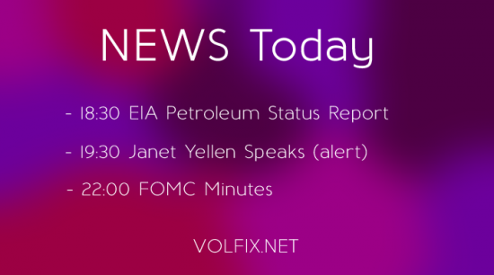 Fomc Jobless Claims volfix markets news