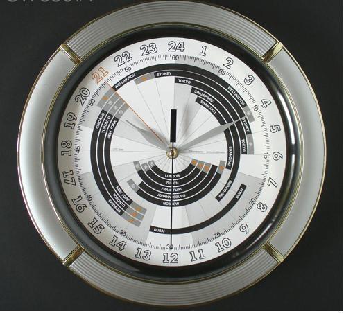 Форекс часы наручные купить классические мужские часы в спб