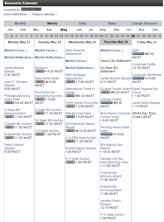 Ekonomicheskij Kalendar Ot Bloomberg Nuzhen Komu