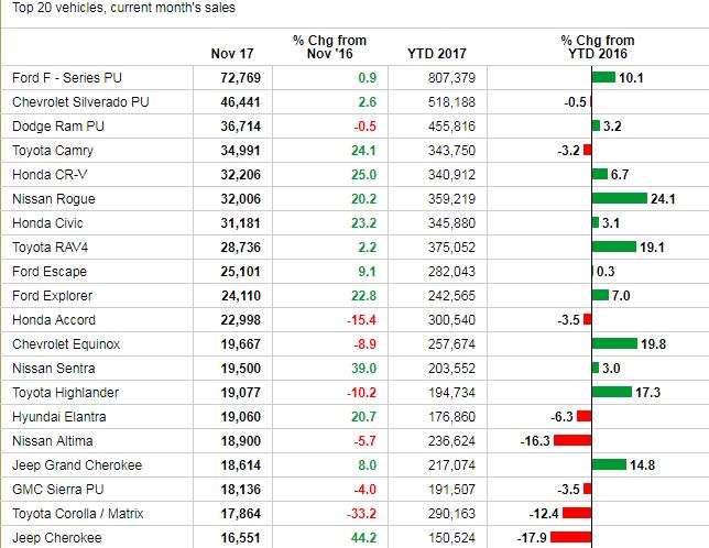 Рейтинг брокеров ммвб ноябрь рынок forex операции с валютой