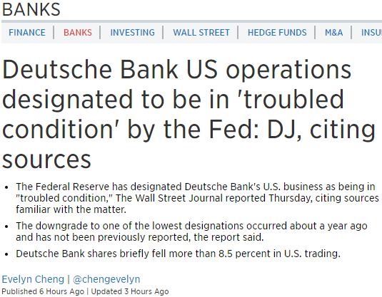 США. Deutsche Bank - проблемный банк. Свежая новость.