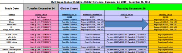 Расписание работы бирж на праздники.